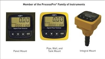 8150 電池供電流量指示積算器