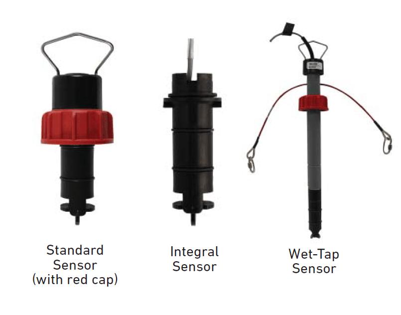 P515蹼輪式流量感測器