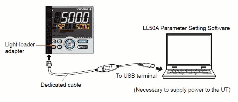 LL50A